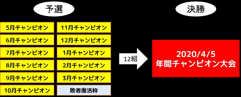 ばかばくかっぷ.png